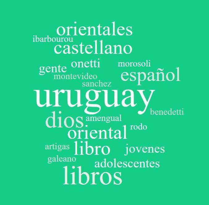 Nube de palabras letras Uruguay